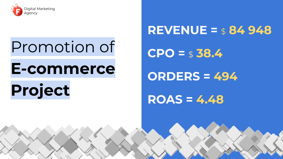 Promotion of E-commerce Project(PPC1) - Fortunatos