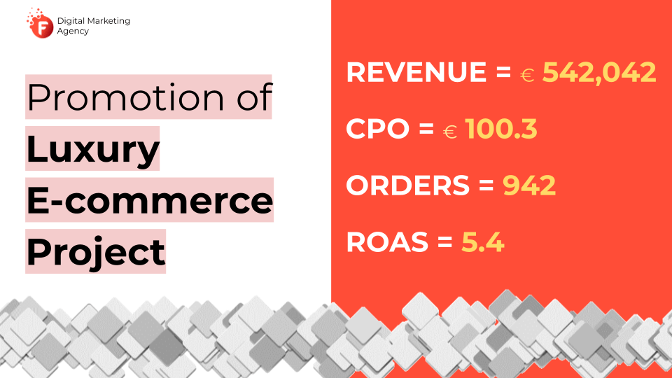 Promotion of Luxury E-commerce Project(PPC2) - Fortunatos
